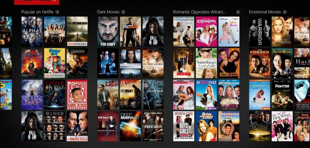 Catalogo de Netflix