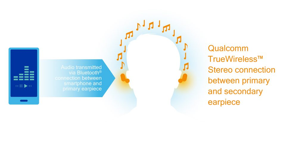 qualcomm-truewireless-stereo-infographic
