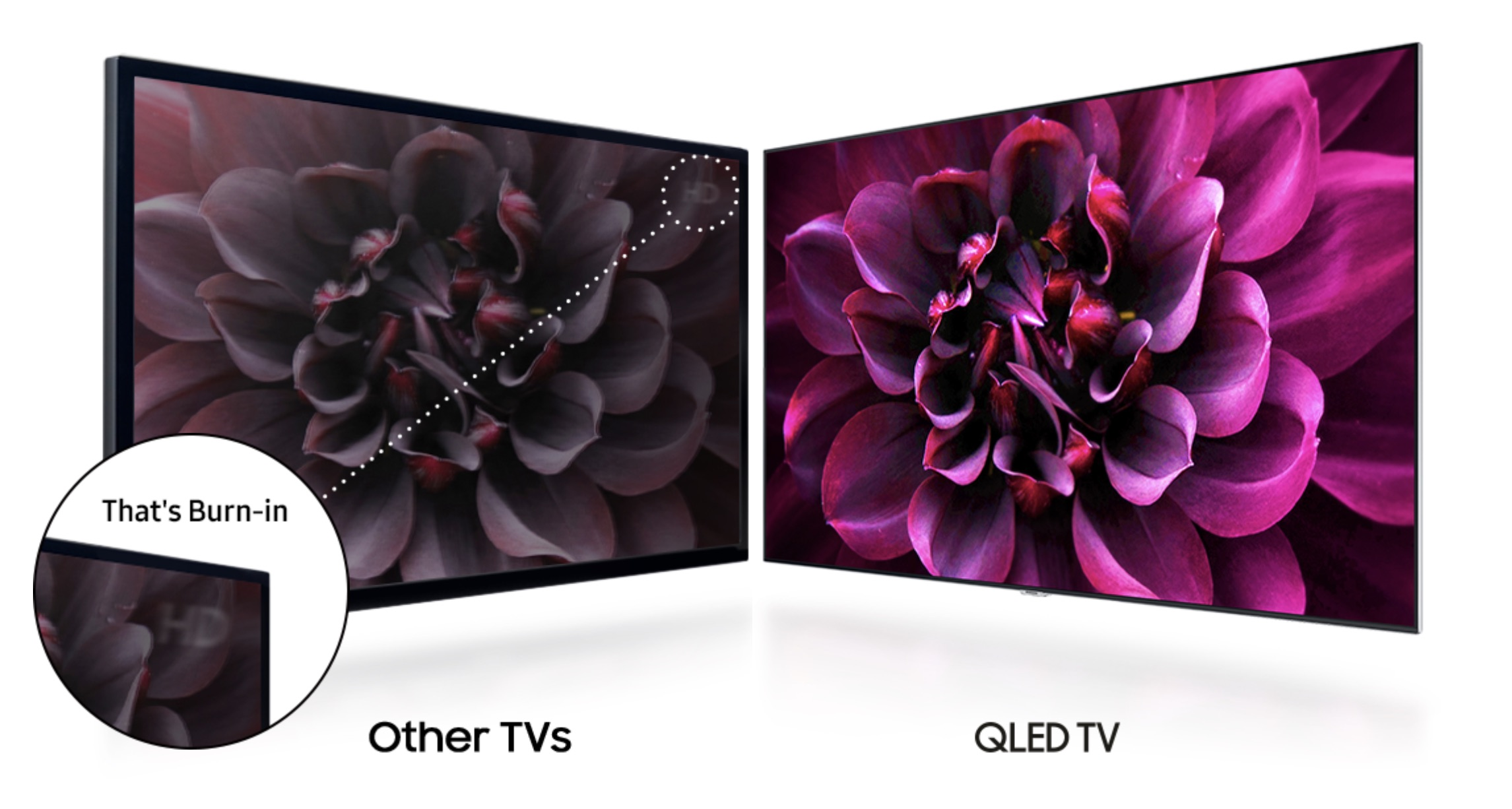 "comparacion oled y qled, efecto ""burn-in"""