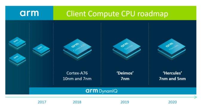 ARM deimos Hercules A76 PC Intel nuevo 2018 2019 2020