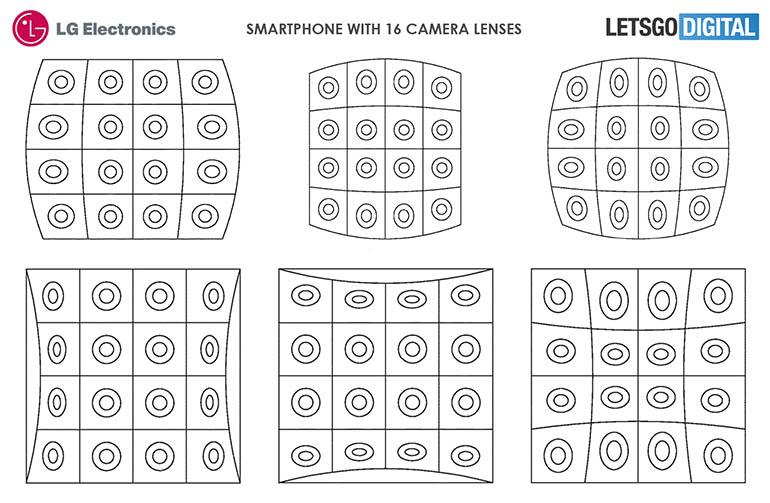 patente de lg 16 cámaras