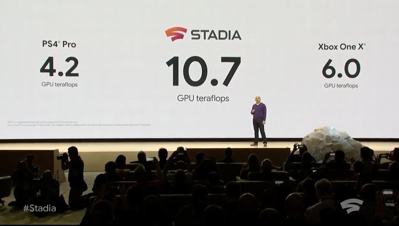 Google Stadia potencia de computo GPU