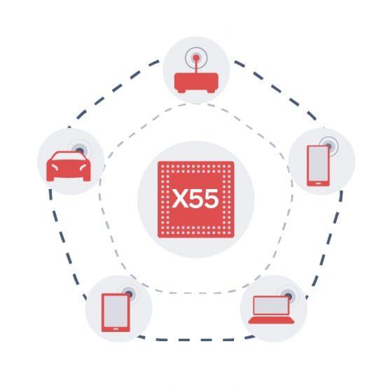 Conectividad Snapdragon x55