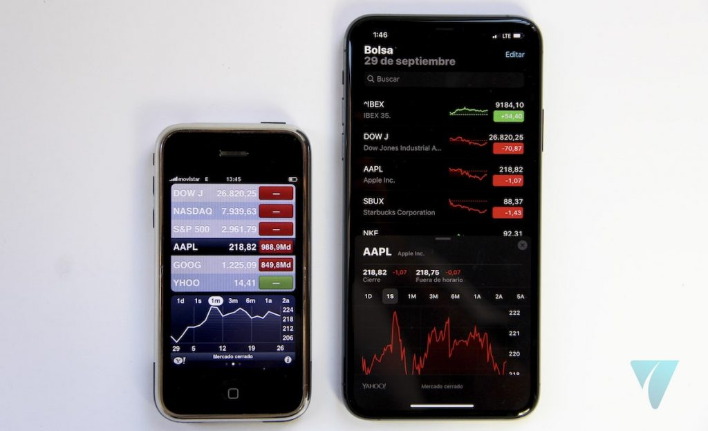 iPhone 11 Pro Max iPhone 2G bolsa de valores