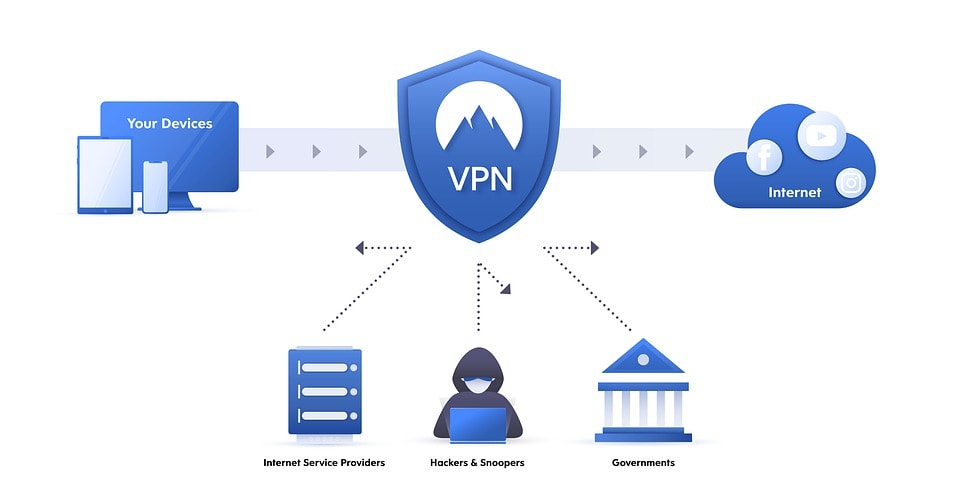Evitar malware en móviles usando VPN