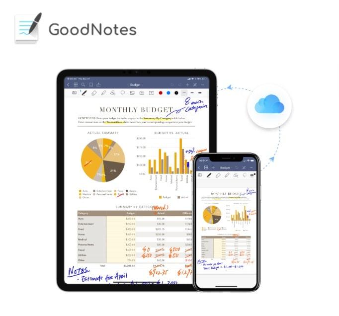 Notas en GoodNotes