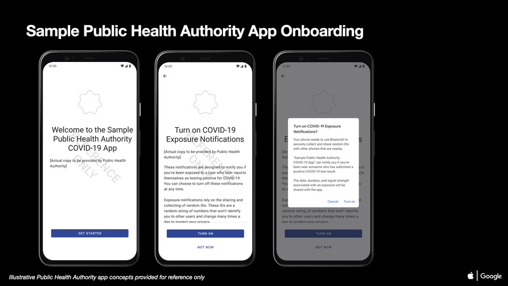 Muestra de la aplicación que han desarrollado Apple y Google, unidos contra el coronavirus.