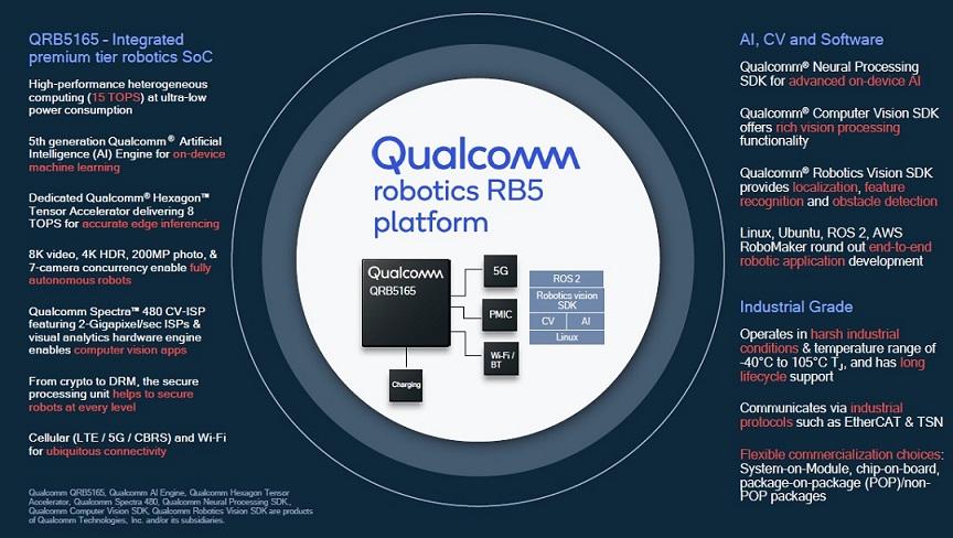 Características de Robotics RB5