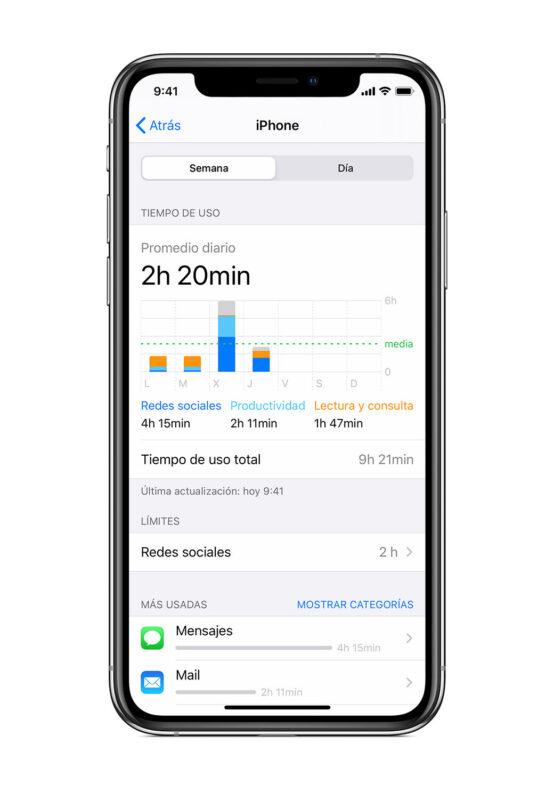 tiempo de uso iphone
