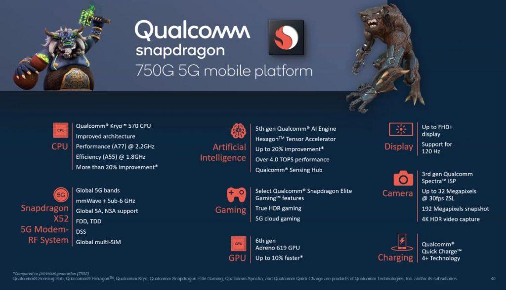 Snapdragon 750 5G caracteristicas-min