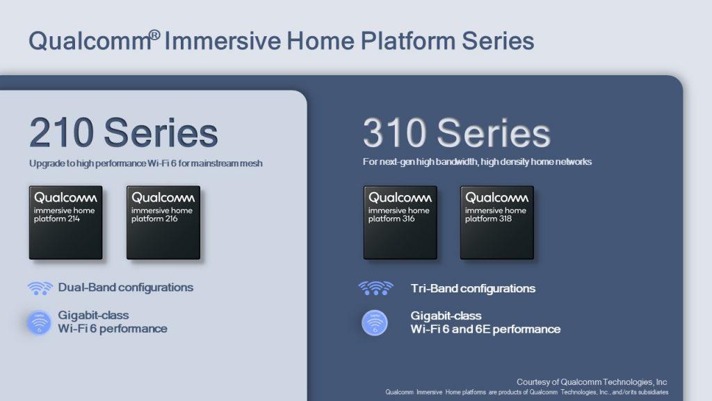 Procesadores Qualcomm Immersive Home