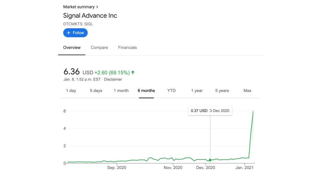 Elon Musk provoca el ascenso de Signal Advance.