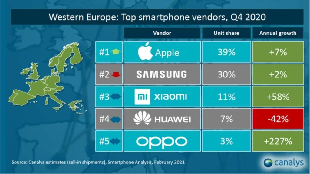 Xiaomi smartphones España
